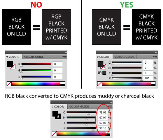 rgb-vs-cmyk.jpg